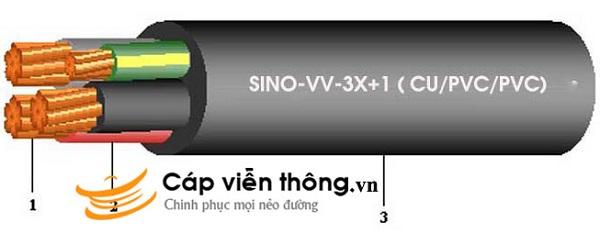 Cap Vien Thong phan phoi uy tin day cap dien sino