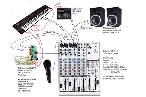 huong-dan-ket-noi-mixer-voi-cac-thiet-bi-am-thanh-khac-001.