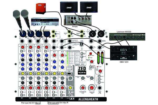 huong-dan-ket-noi-mixer-voi-cac-thiet-bi-am-thanh-khac-002